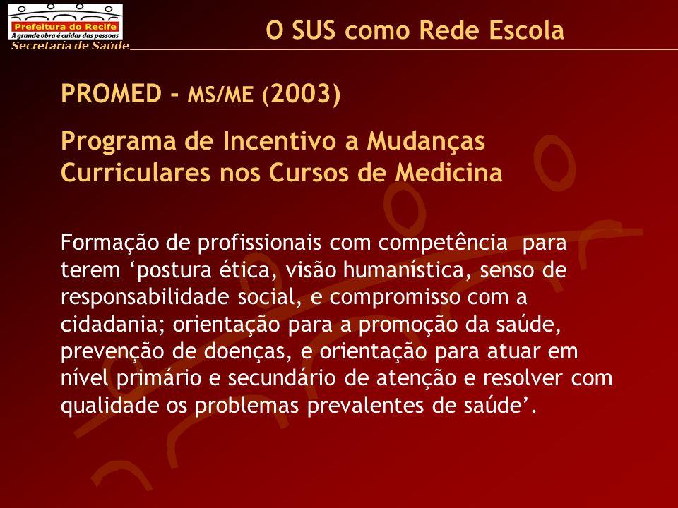 Programa de Incentivo a Mudanças Curriculares nos Cursos de Medicina