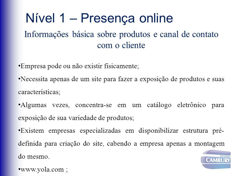 Informações básica sobre produtos e canal de contato com o cliente