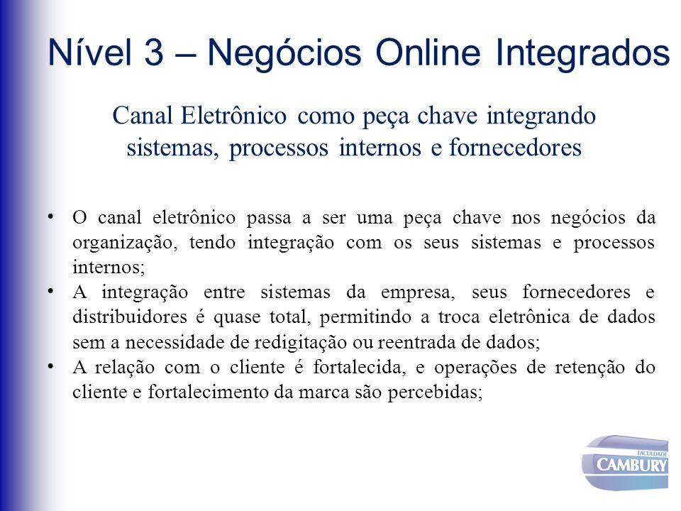 Nível 3 – Negócios Online Integrados
