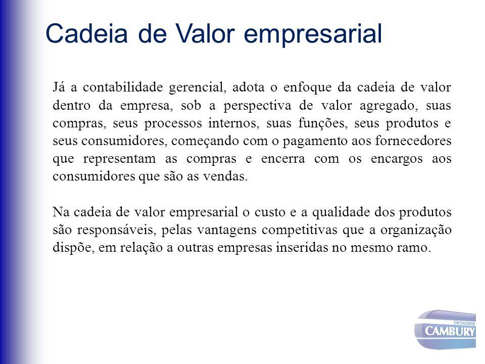Cadeia de Valor empresarial