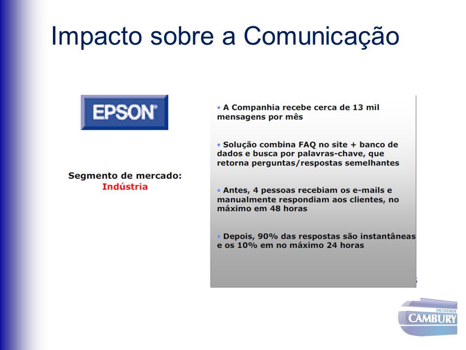 Impacto sobre a Comunicação