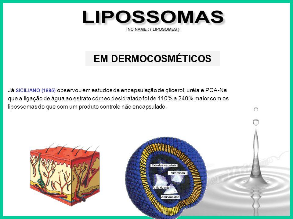 EM DERMOCOSMÉTICOS Já SICILIANO (1985) observou em estudos da encapsulação de glicerol, uréia e PCA-Na.