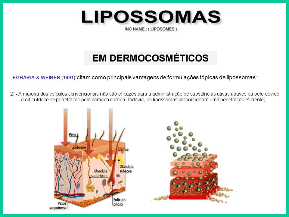 EM DERMOCOSMÉTICOS EGBARIA & WEINER (1991) citam como principais vantagens de formulações tópicas de lipossomas :