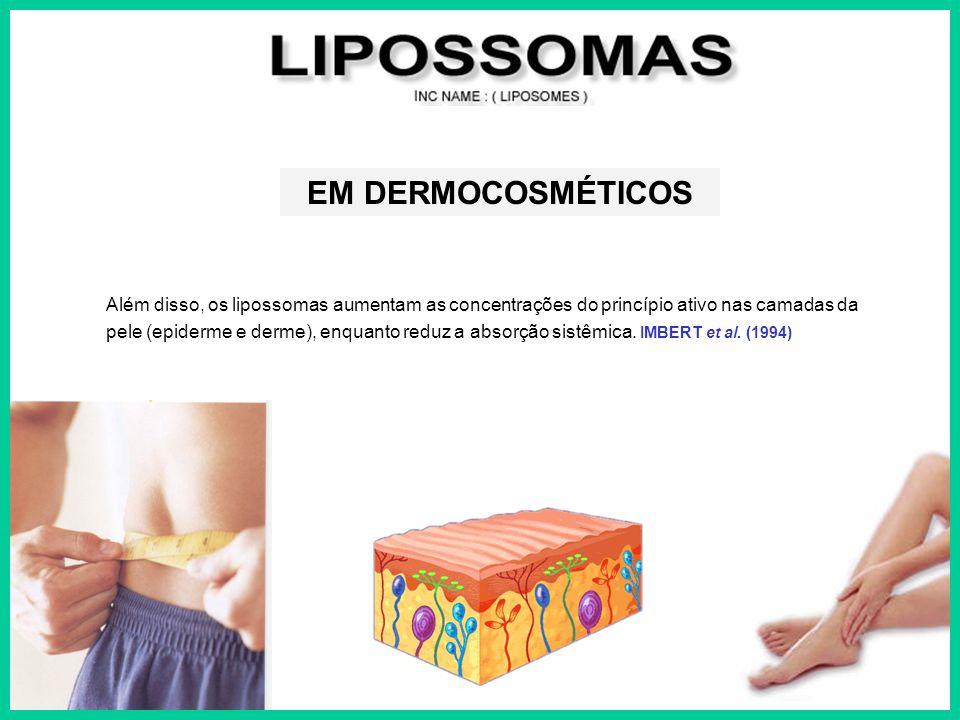 EM DERMOCOSMÉTICOS Além disso, os lipossomas aumentam as concentrações do princípio ativo nas camadas da.
