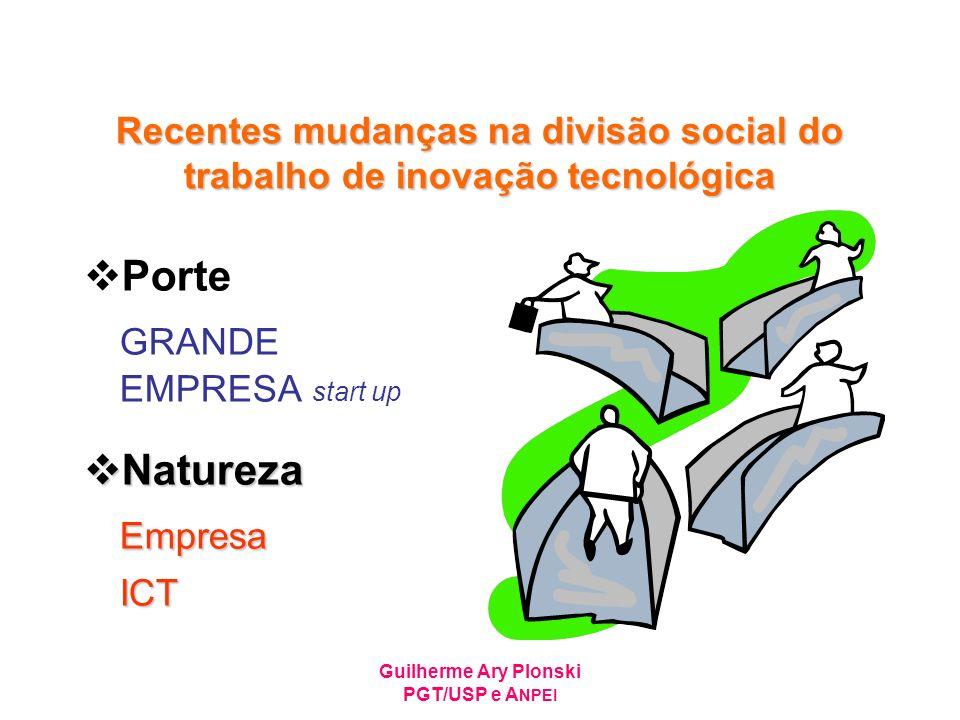 GRANDE EMPRESA start up Natureza Empresa