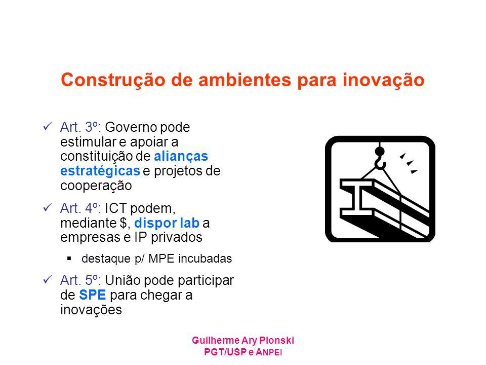 Construção de ambientes para inovação