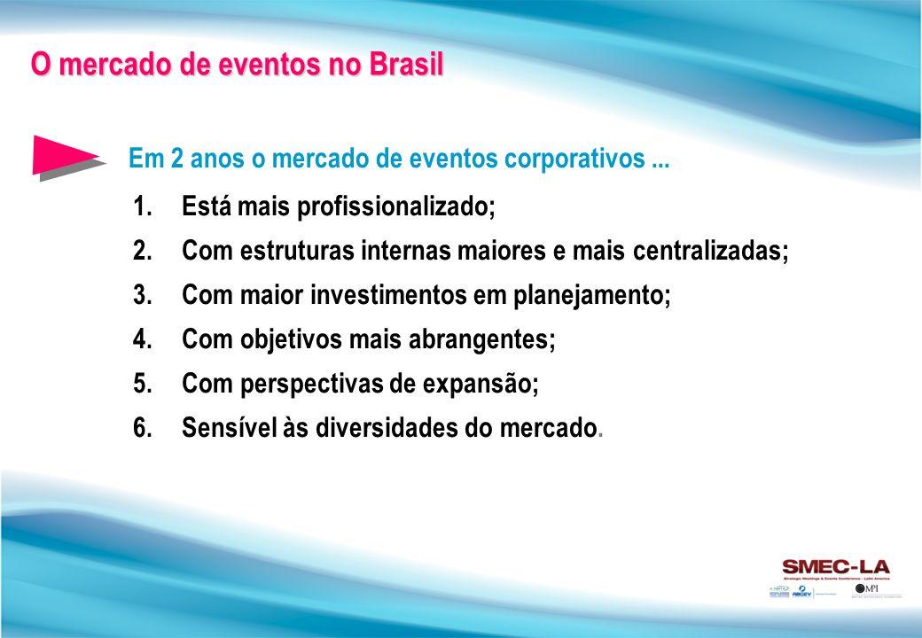 O mercado de eventos no Brasil
