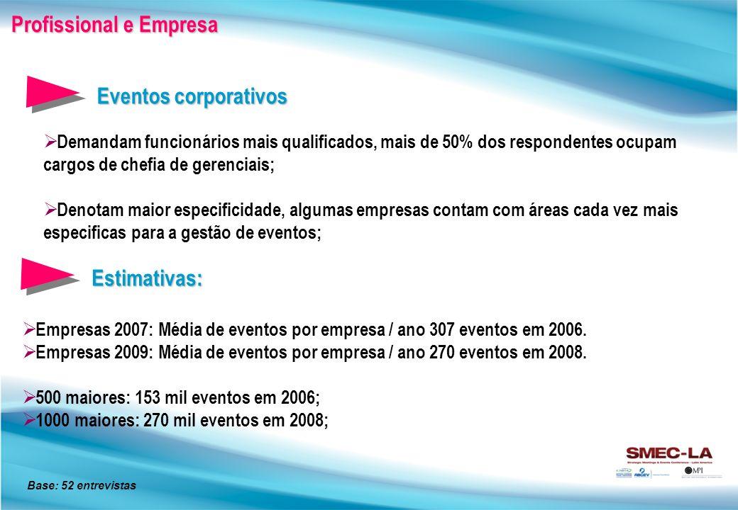 Profissional e Empresa