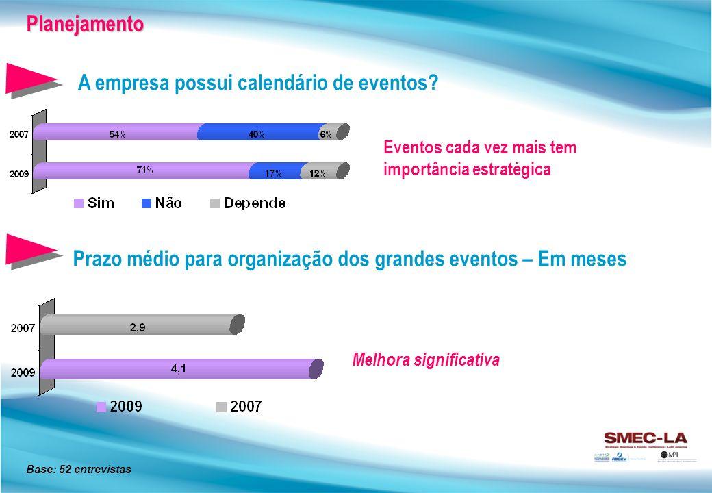 A empresa possui calendário de eventos