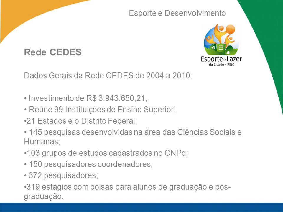 Rede CEDES Dados Gerais da Rede CEDES de 2004 a 2010: