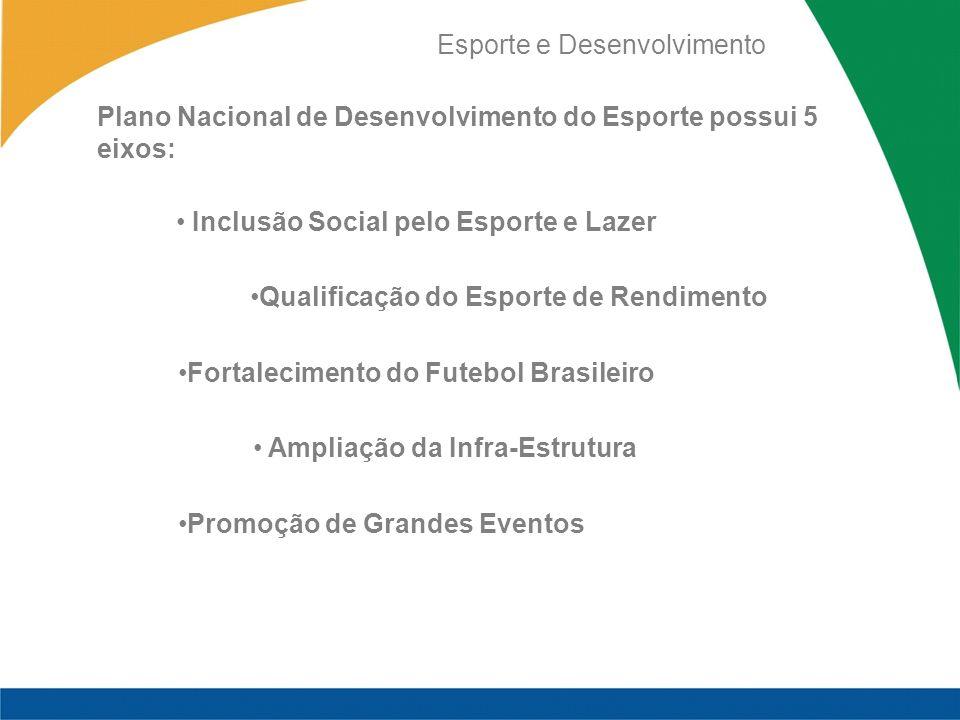 Plano Nacional de Desenvolvimento do Esporte possui 5 eixos: