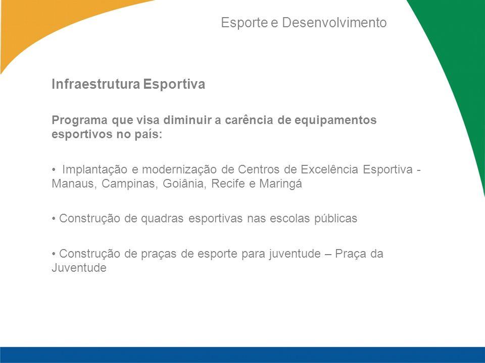 Infraestrutura Esportiva