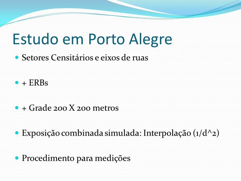 Estudo em Porto Alegre Setores Censitários e eixos de ruas + ERBs