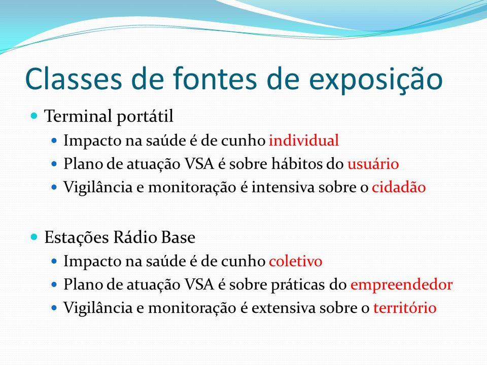 Classes de fontes de exposição