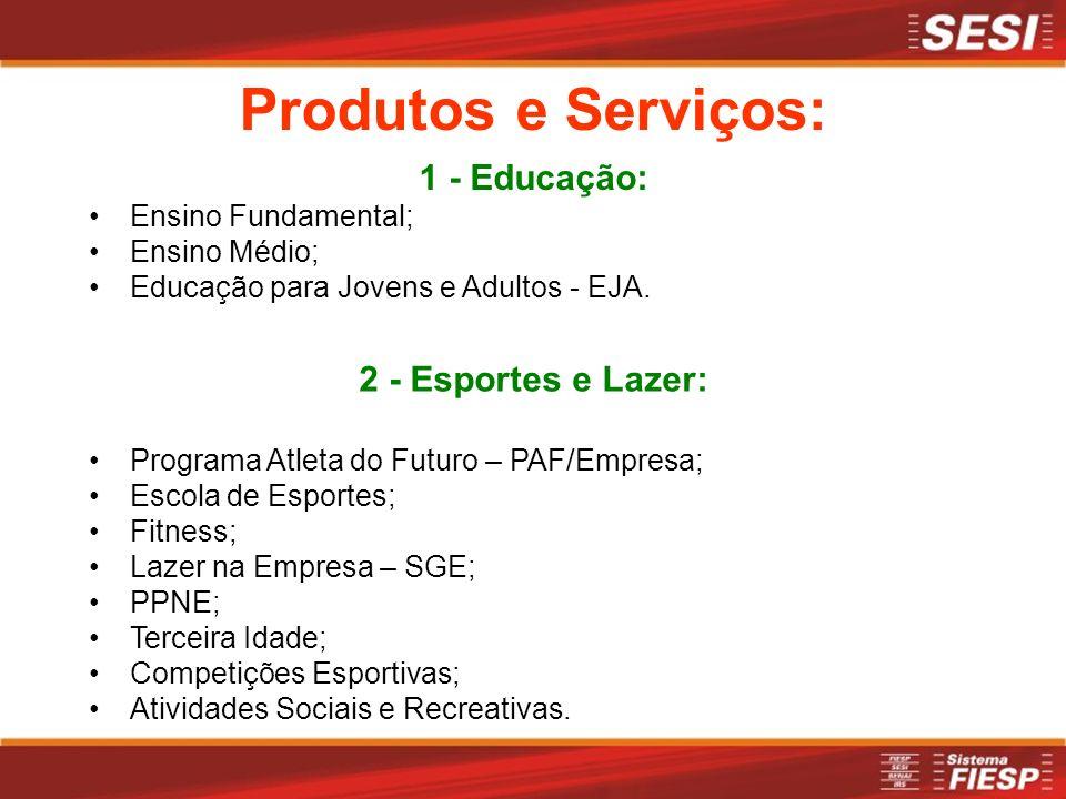 Produtos e Serviços: 1 - Educação: 2 - Esportes e Lazer: