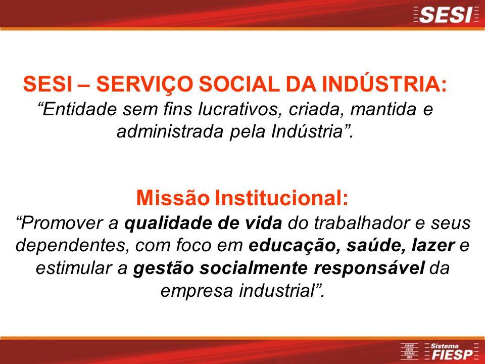 SESI – SERVIÇO SOCIAL DA INDÚSTRIA:
