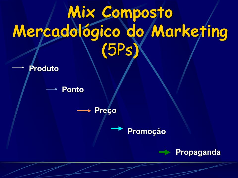 Mix Composto Mercadológico do Marketing (5Ps)