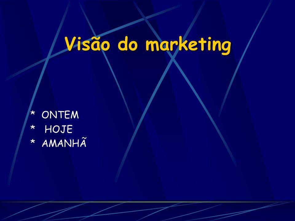 Visão do marketing * ONTEM * HOJE * AMANHÃ
