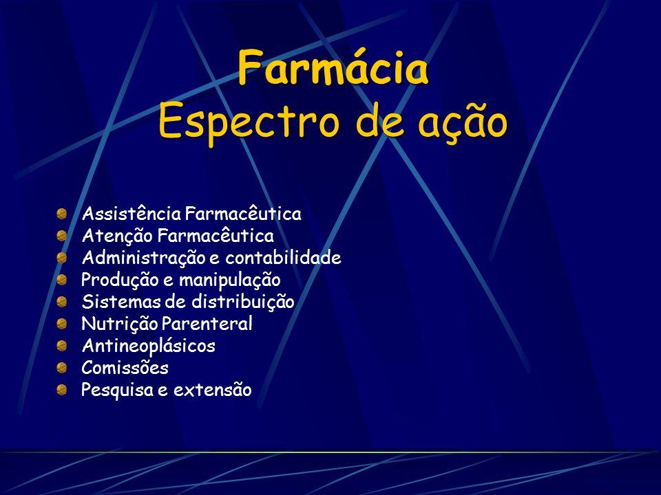 Farmácia Espectro de ação