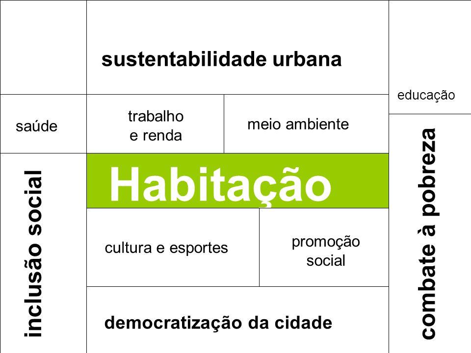 Habitação combate à pobreza inclusão social sustentabilidade urbana