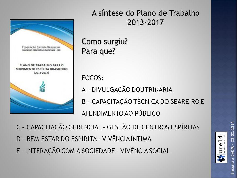 A síntese do Plano de Trabalho 2013-2017