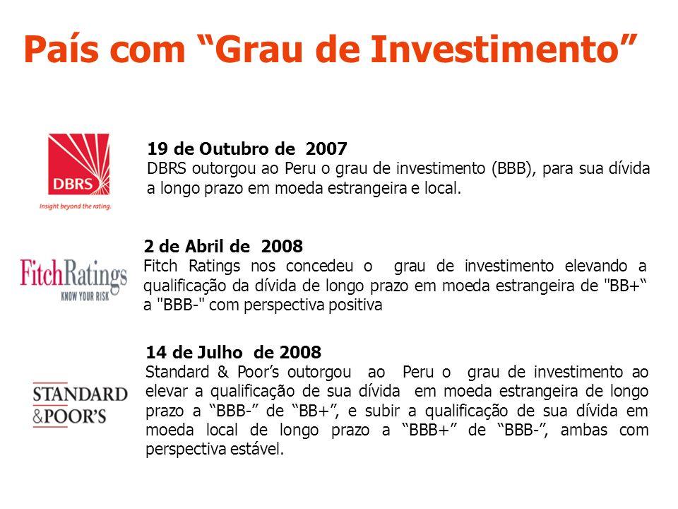 País com Grau de Investimento