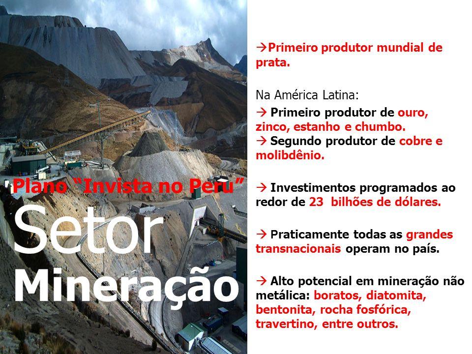 Setor Mineração Plano Invista no Peru Na América Latina: