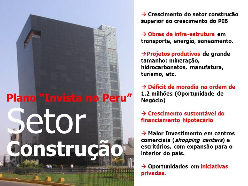 Setor Construção Plano Invista no Peru