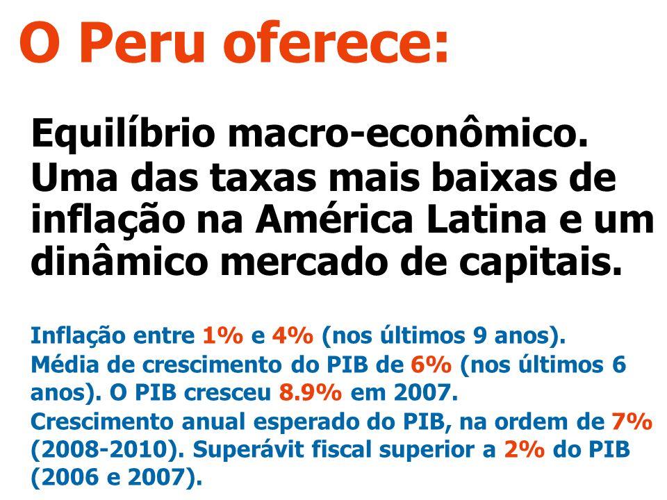 O Peru oferece: Equilíbrio macro-econômico.