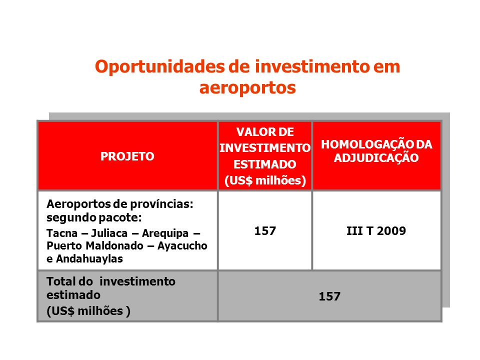 Oportunidades de investimento em HOMOLOGAÇÃO DA ADJUDICAÇÃO
