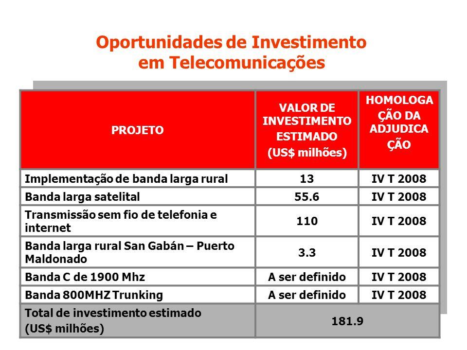 Oportunidades de Investimento em Telecomunicações