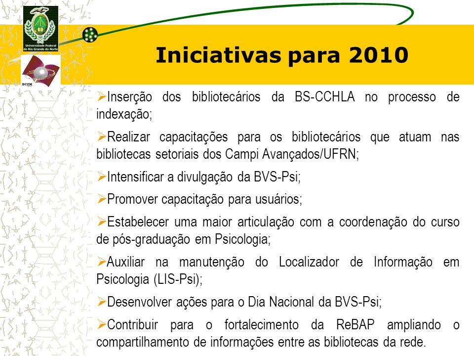 Iniciativas para 2010 Inserção dos bibliotecários da BS-CCHLA no processo de indexação;