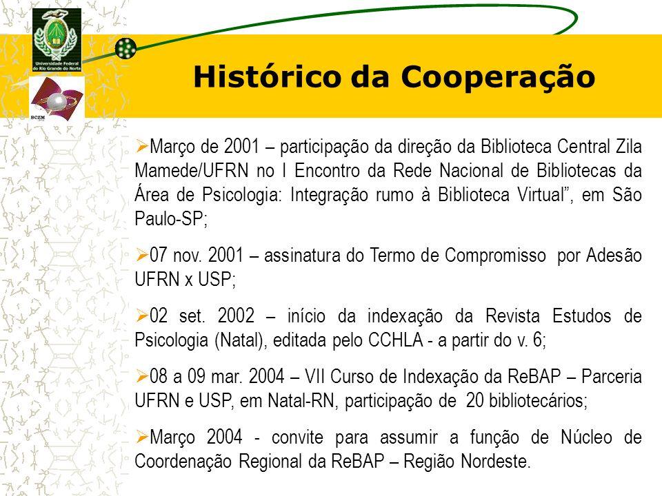 Histórico da Cooperação