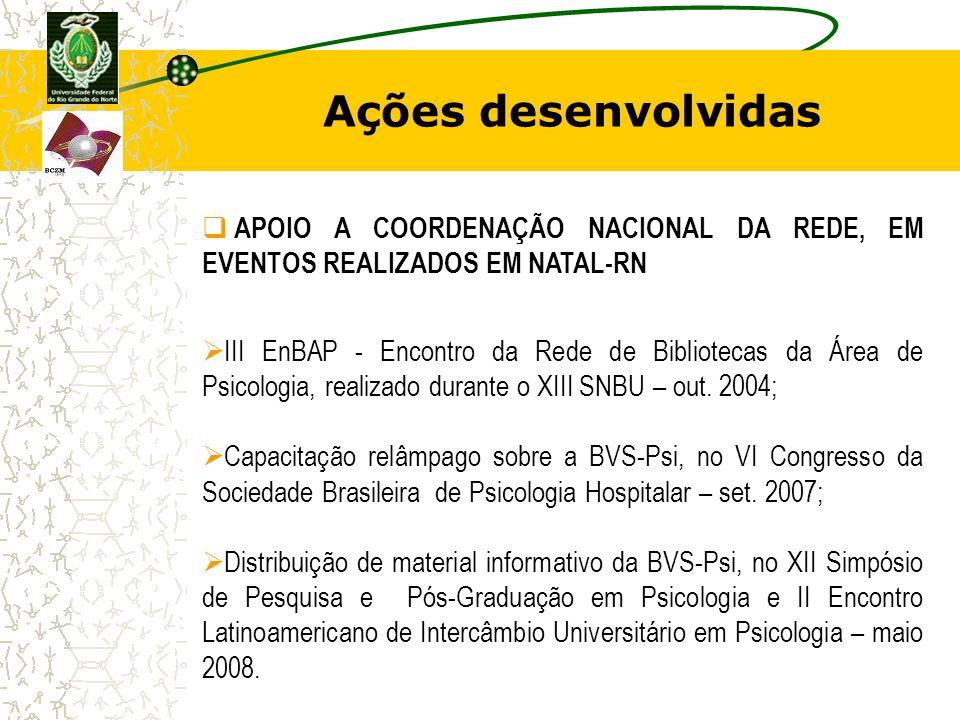 Ações desenvolvidas APOIO A COORDENAÇÃO NACIONAL DA REDE, EM EVENTOS REALIZADOS EM NATAL-RN.