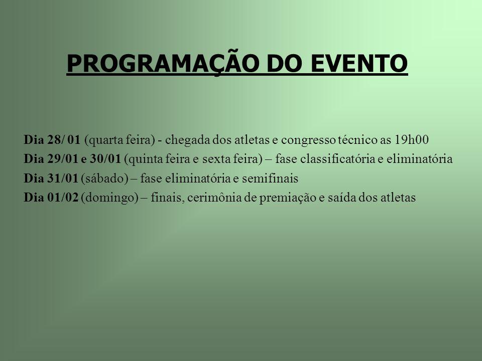 PROGRAMAÇÃO DO EVENTO Dia 28/ 01 (quarta feira) - chegada dos atletas e congresso técnico as 19h00.