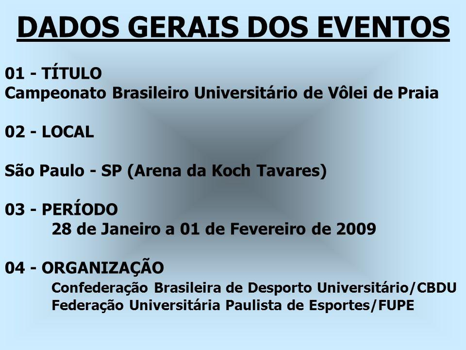 DADOS GERAIS DOS EVENTOS