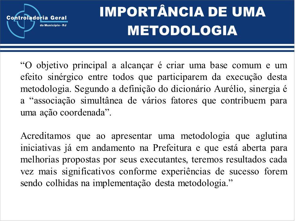 IMPORTÂNCIA DE UMA METODOLOGIA