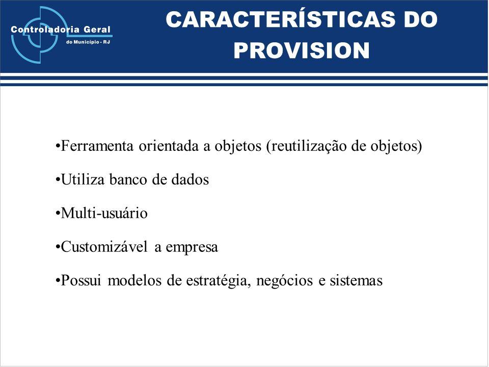 CARACTERÍSTICAS DO PROVISION