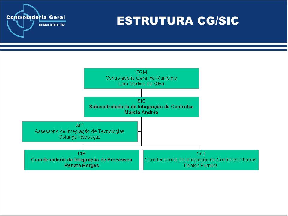 ESTRUTURA CG/SIC