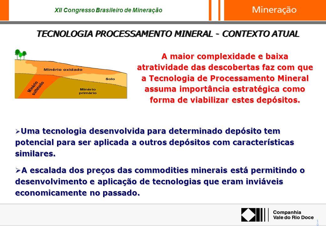 TECNOLOGIA PROCESSAMENTO MINERAL - CONTEXTO ATUAL