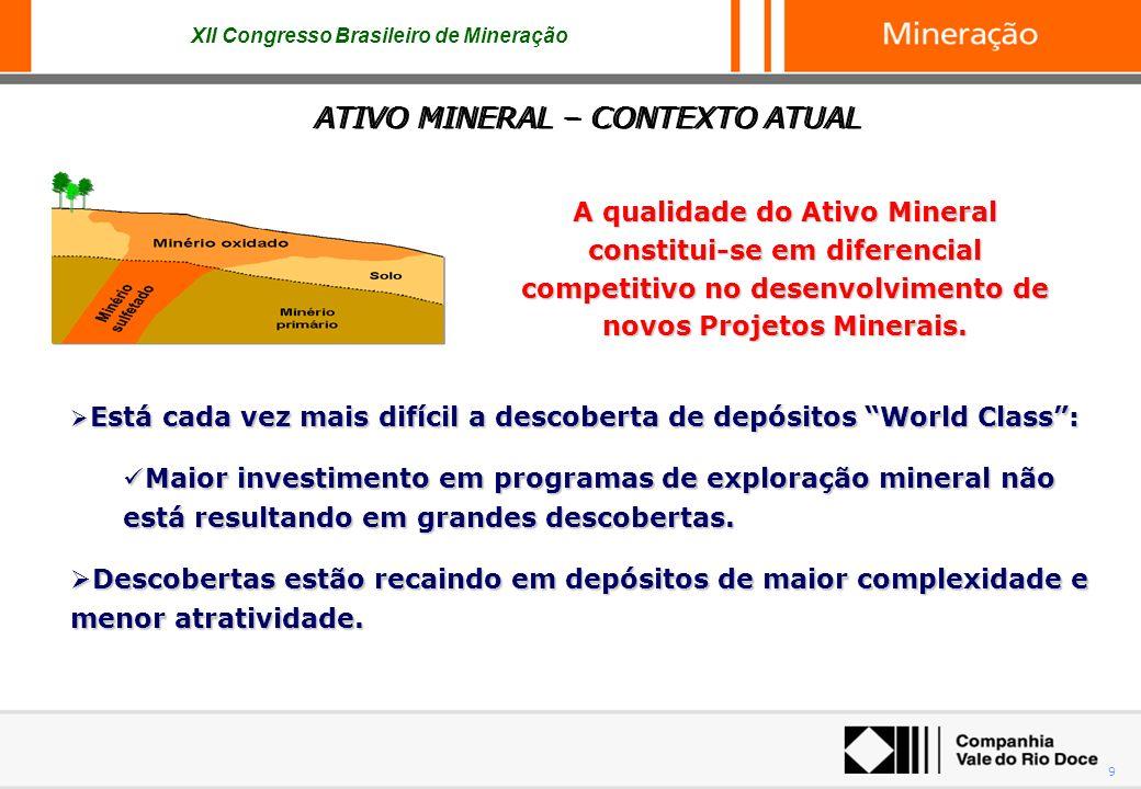 ATIVO MINERAL – CONTEXTO ATUAL