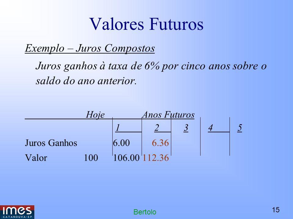 Valores Futuros Exemplo – Juros Compostos