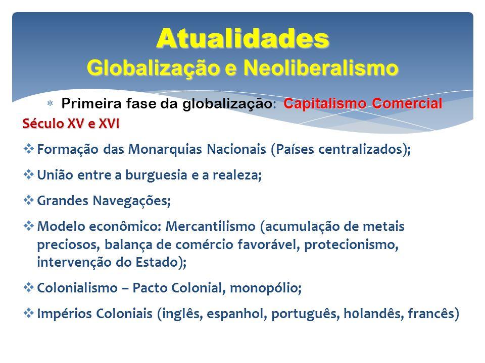 Atualidades Globalização e Neoliberalismo