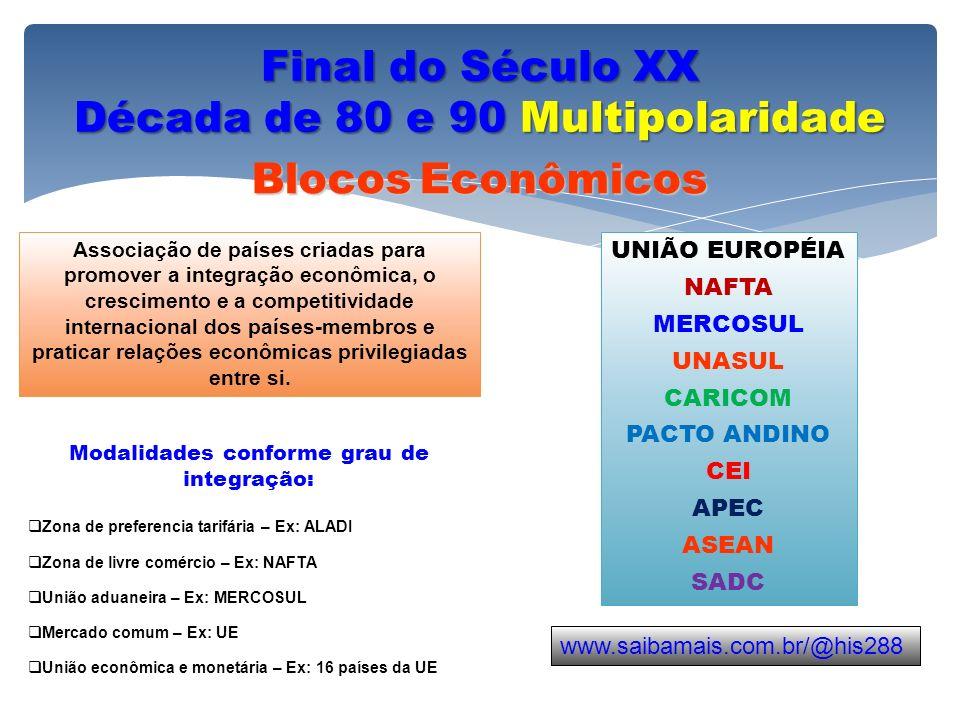 Final do Século XX Década de 80 e 90 Multipolaridade