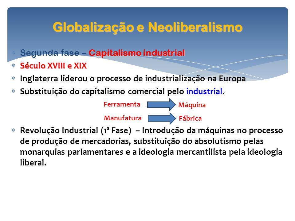 Globalização e Neoliberalismo