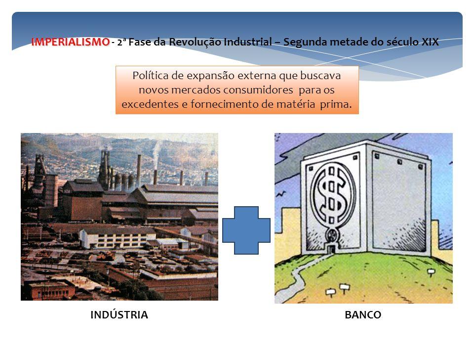 IMPERIALISMO - 2ª Fase da Revolução Industrial – Segunda metade do século XIX