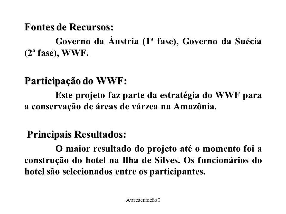 Fontes de Recursos: Participação do WWF:
