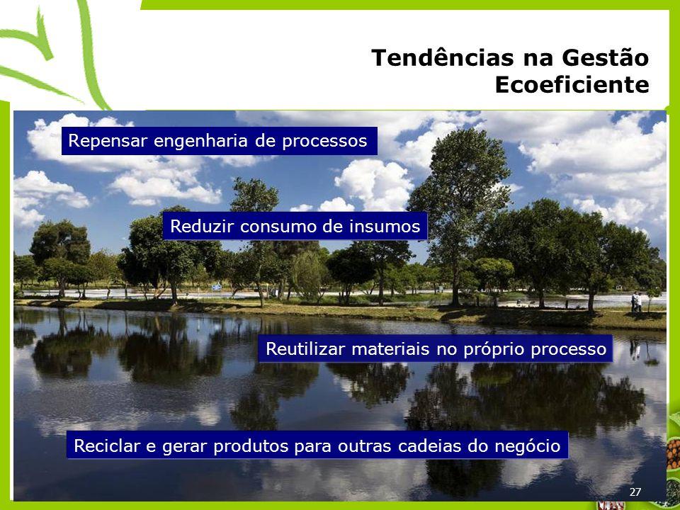 Tendências na Gestão Ecoeficiente