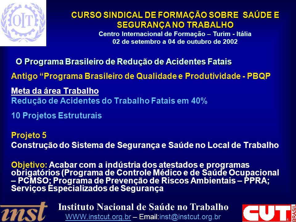 O Programa Brasileiro de Redução de Acidentes Fatais