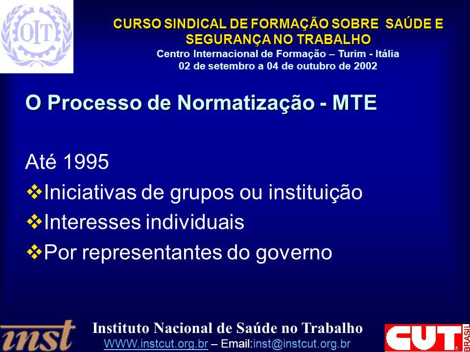 O Processo de Normatização - MTE